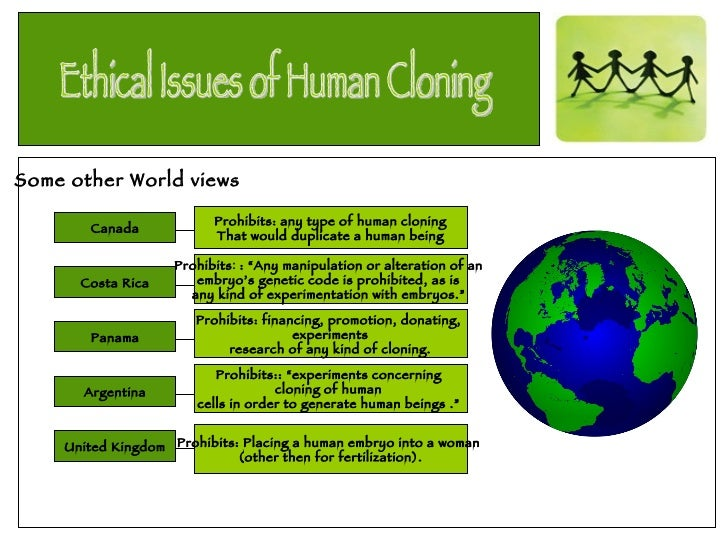 the issues concerning human reproductive cloning Reproductive cloning of human beings: status of the debate in the  endorsed in  1997, have confronted the issue but lack binding legal force.