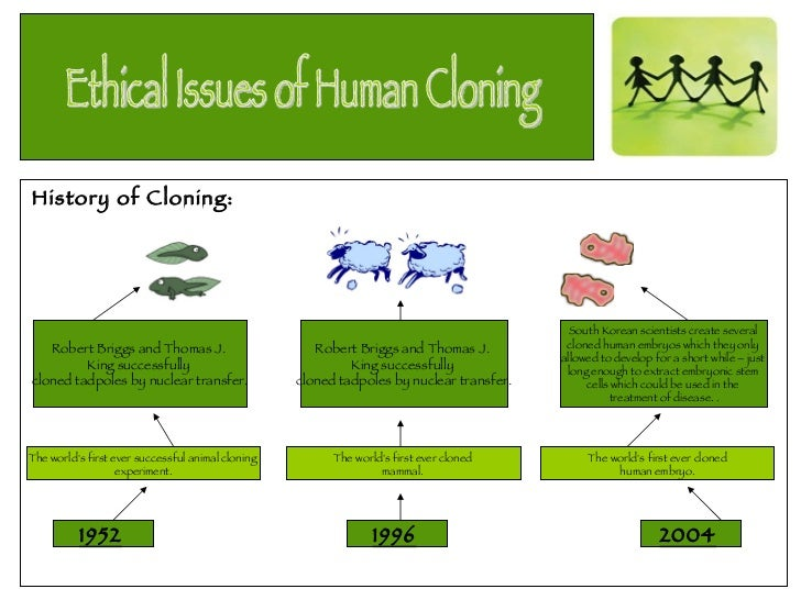 A history of cloning and the creation of successful clones