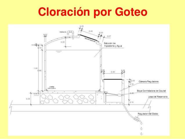 Cloracion y desinfeccion 2014 - Sistemas de goteo ...