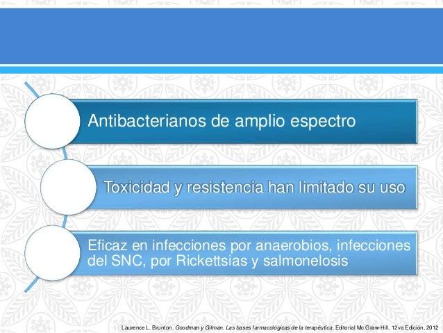 Cloranfenicol Slide 3