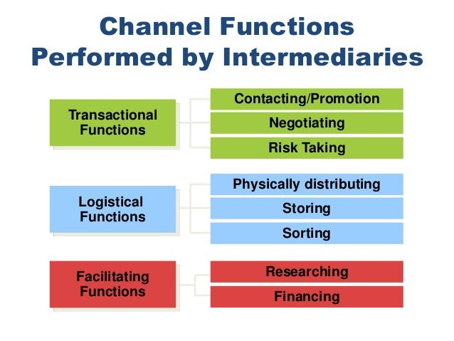 FUNCTIONS OF MARKETING CHANNELS EPUB