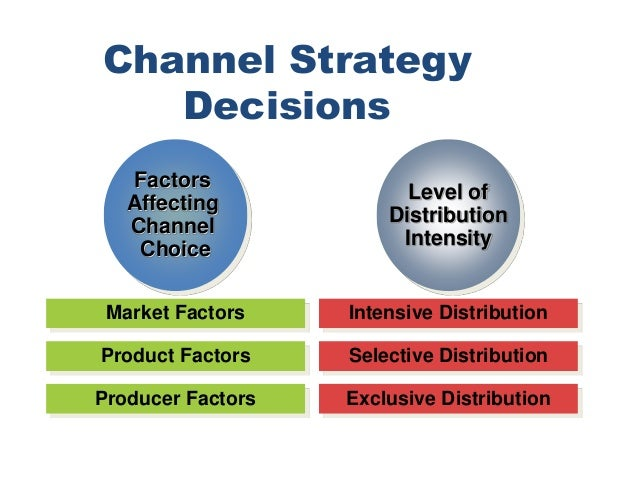 an overview of the marketing channel strategy The fourth step in strategic marketing is strategy development  handlin, amy 5-step strategic marketing process small business - chroncom,.