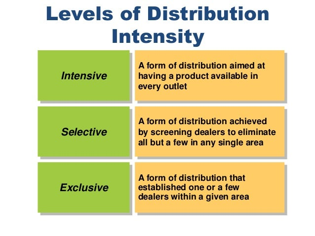 differentiate between intensive distribution and exclusive distribution The three levels of distribution intensity are intensive, selective and exclusive intensive distribution intensive distribution (also called mass distribution) is where a company supplies their.