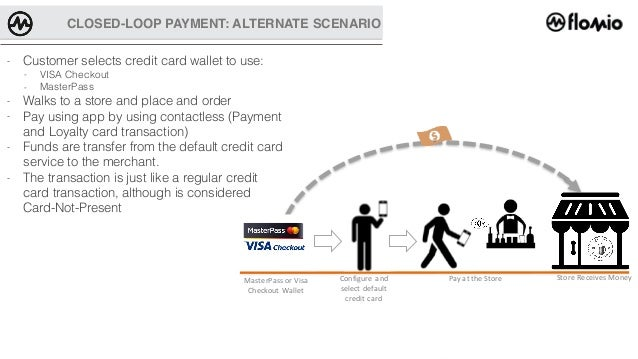Closed Loop Payments