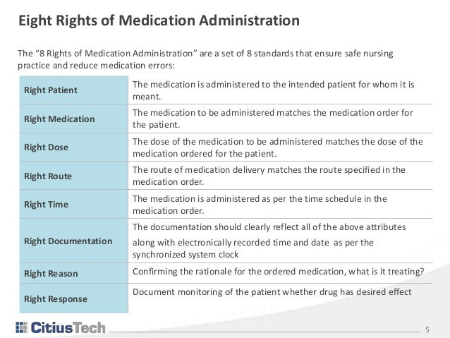 Closed Loop Medication Management A Preferred Way To Go Go Forward For Providers
