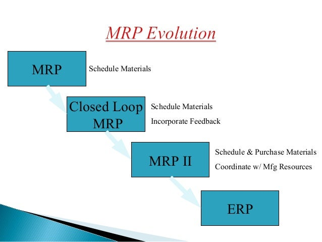 Closed Loop Mrp System