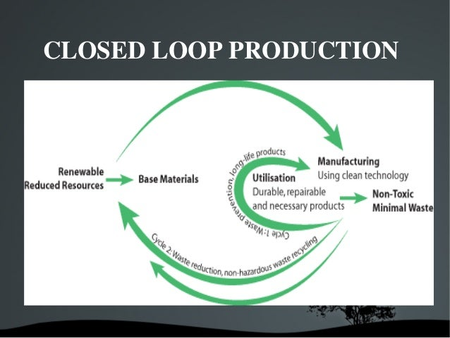 How does working with Closed Loop compare to working with most agencies? It's like the difference between shooting a bullet and throwing it. The business impact of their thinking is that much stronger.