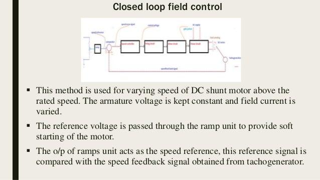 closed loop speed control