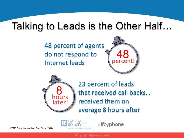 how to close more leads effectively
