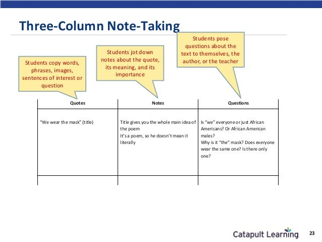Close reading and the common core for 3 column notes template