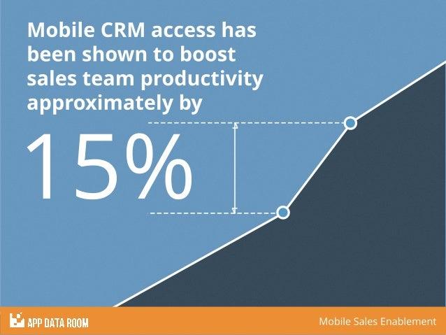 App Data Room - Closing The Gap Between Sales and Marketing Slide 2