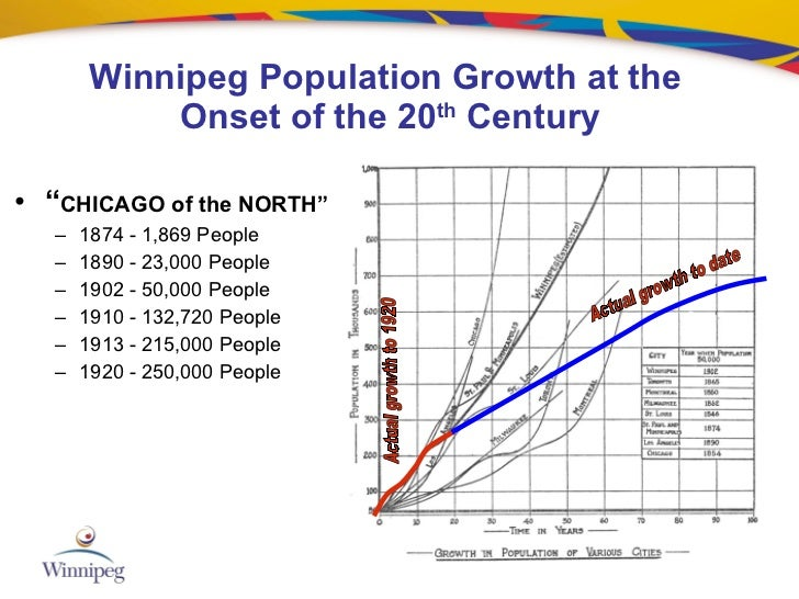 the growing population by the year 2200 and need for sustainability Will become the norm and population growth will be increasingly dependent on  net migration gains  attracting the people we need for sustainable development   2,000 2,500 5 years age number of people 15 years 25 years 35 years.