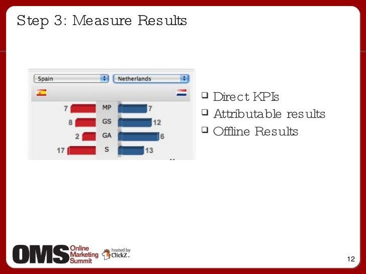 Step 3: Measure Results <ul><ul><li>Direct KPIs </li></ul></ul><ul><ul><li>Attributable results  </li></ul></ul><ul><ul><l...