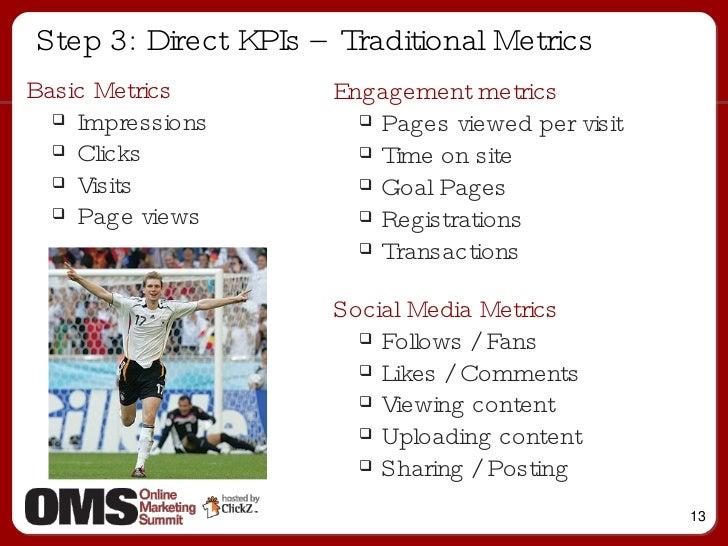 Step 3: Direct KPIs – Traditional Metrics <ul><li>Basic Metrics </li></ul><ul><ul><li>Impressions  </li></ul></ul><ul><ul>...