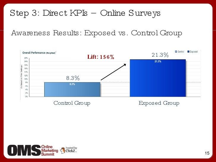 Step 3: Direct KPIs – Online Surveys <ul><ul><li>Awareness Results: Exposed vs. Control Group </li></ul></ul><ul><ul><li>C...