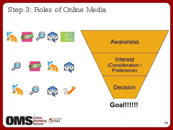 Step 3: Roles of Online Media Goal!!!!!!