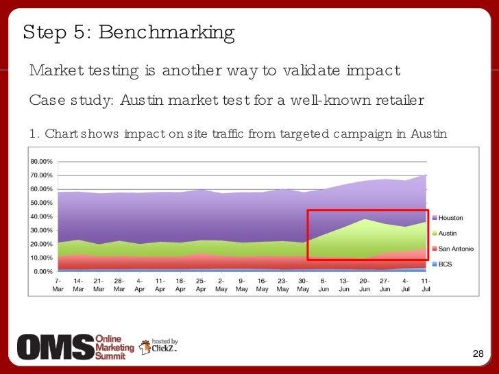 Step 5: Benchmarking <ul><ul><li>Market testing is another way to validate impact </li></ul></ul><ul><ul><li>Case study: A...