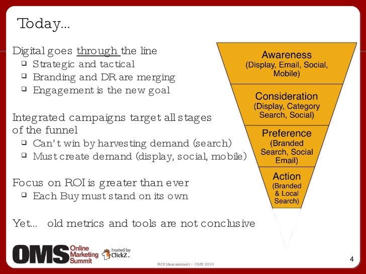 Today… <ul><li>Digital goes  through  the line  </li></ul><ul><ul><li>Strategic and tactical  </li></ul></ul><ul><ul><li>B...