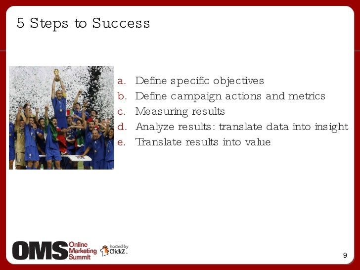 5 Steps to Success <ul><li>Define specific objectives  </li></ul><ul><li>Define campaign actions and metrics  </li></ul><u...