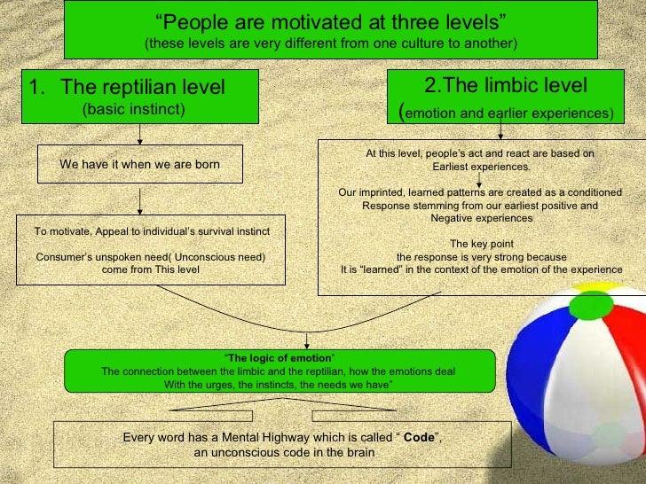 <ul><li>The reptilian level </li></ul><ul><li>(basic instinct) </li></ul>We have it when we are born To motivate, Appeal t...