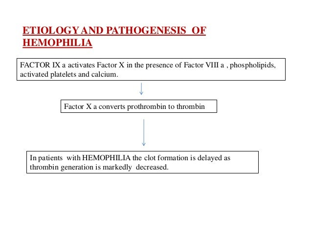 Muscle hematoma (pseudotumor) Hemarthrosis (joint bleeding) COMPLICATIONS OF HEMOPHILIA