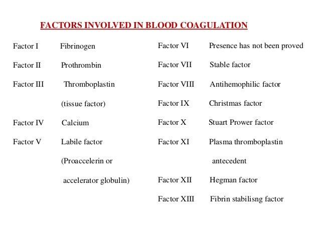 Factor VI Presence has not been proved Factor VII Stable factor Factor VIII Antihemophilic factor Factor IX Christmas fact...