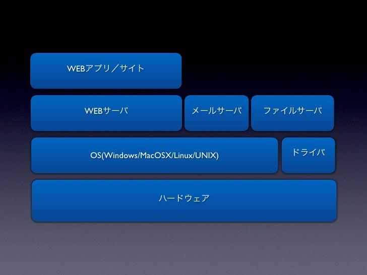 WEB      WEB           OS(Windows/MacOSX/Linux/UNIX)