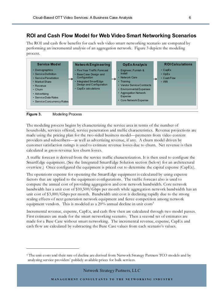ideo case analysis Written case analysis – ideo product development ideo faces the decision of whether it should shortcut its product development process to meet a client's time.