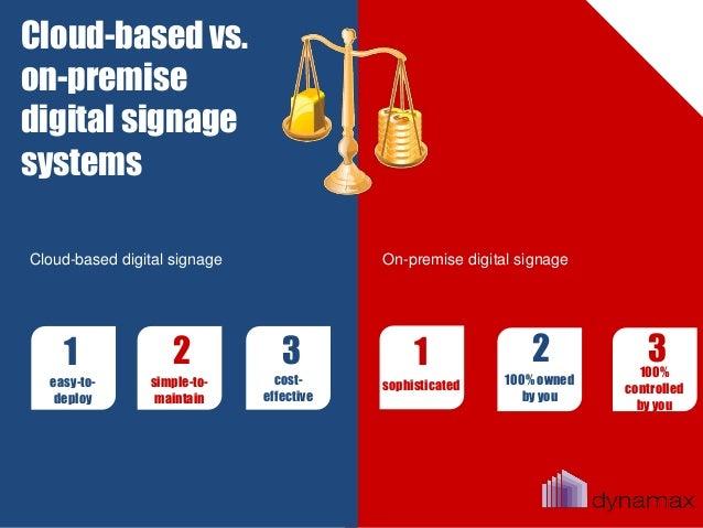 Cloud based vs  on-premise digital signage software
