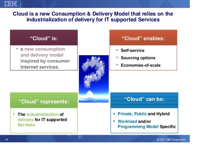 Cloud Computing Overview. Herbalife Marketing Plan Snake To Clean Drain. Sql Server 2008 Report Builder. Online Sales Team Management. Electrical Engineering Technologies. Small Suvs Best Gas Mileage Comcast Lynn Ma. Biltmore Estate Haunted San Diego Garage Door. Sales Training Information Federal Labor Law. Insurance Companies In Az Latest Ddos Attacks