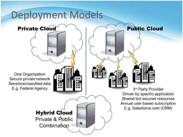 cloud computing models There are three main cloud service models: infrastructure as a service (iaas), platform as a service (paas) and software as a service (saas.