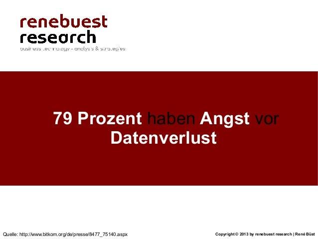 Copyright © 2013 by renebuest research   René Büst79 Prozent haben Angst vorDatenverlustQuelle: http://www.bitkom.org/de/p...