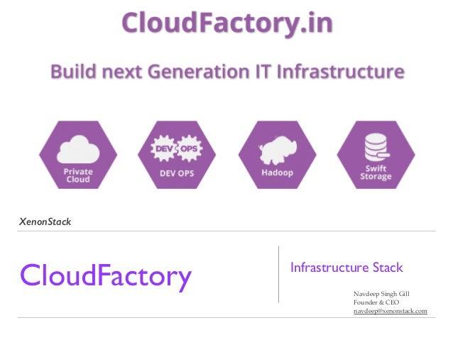 XenonStack CloudFactory Infrastructure Stack Navdeep Singh Gill Founder & CEO navdeep@xenonstack.com
