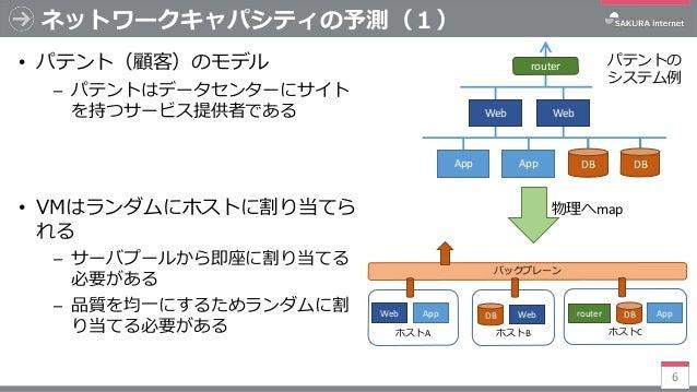 ネットワークキャパシティの予測(1) • パテント(顧客)のモデル ─ パテントはデータセンターにサイト を持つサービス提供者である • VMはランダムにホストに割り当てら れる ─ サーバプールから即座に割り当てる 必要がある ─ 品質を均一...