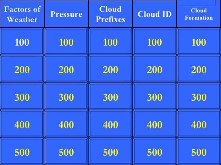 200 300 400 500 100 200 300 400 500 100 200 300 400 500 100 200 300 400 500 100 200 300 400 500 100 Factors of Weather Pre...