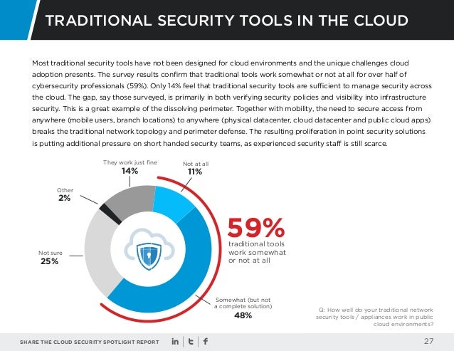 cloud security report Cryptojacking attacks affected a quarter of organizations in their cloud environments, found a recent cloud security report.