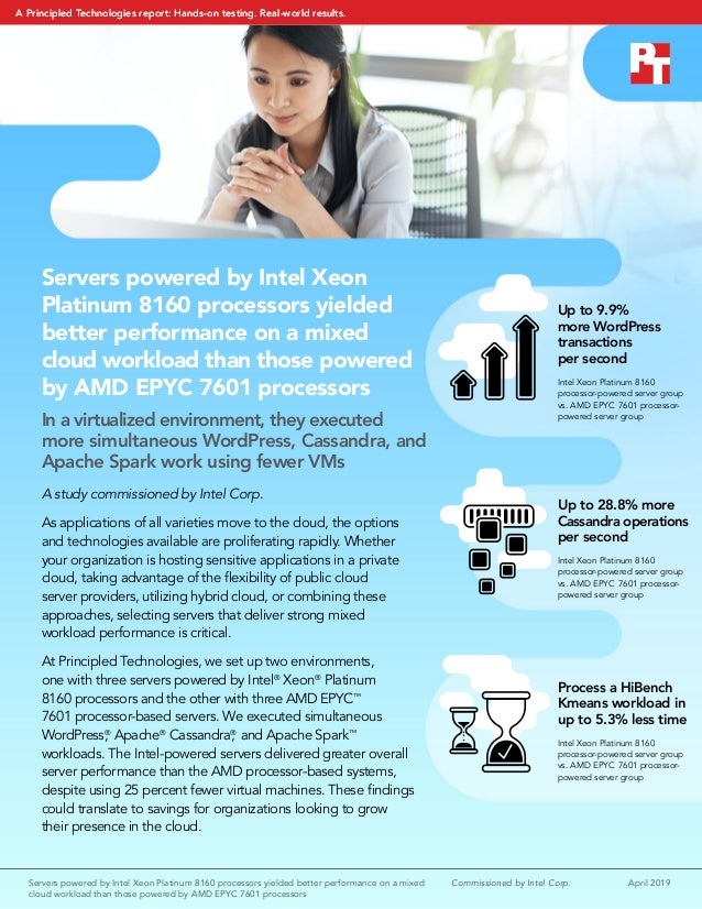 Servers powered by Intel Xeon Platinum 8160 processors yielded better…