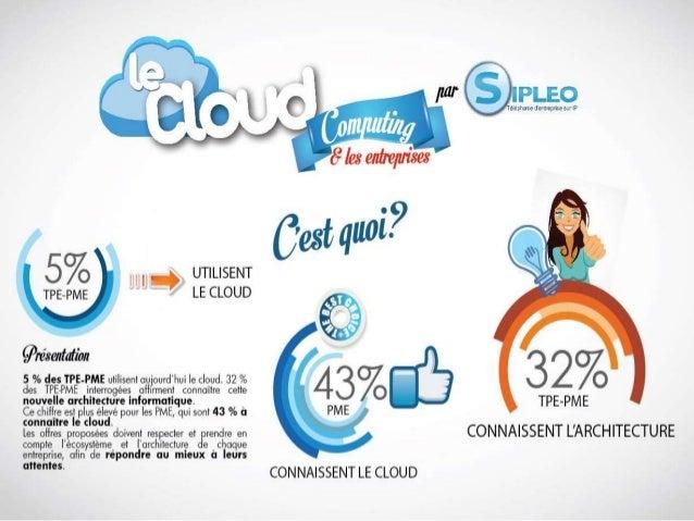 """Les entreprises françaises et le """"cloud"""""""