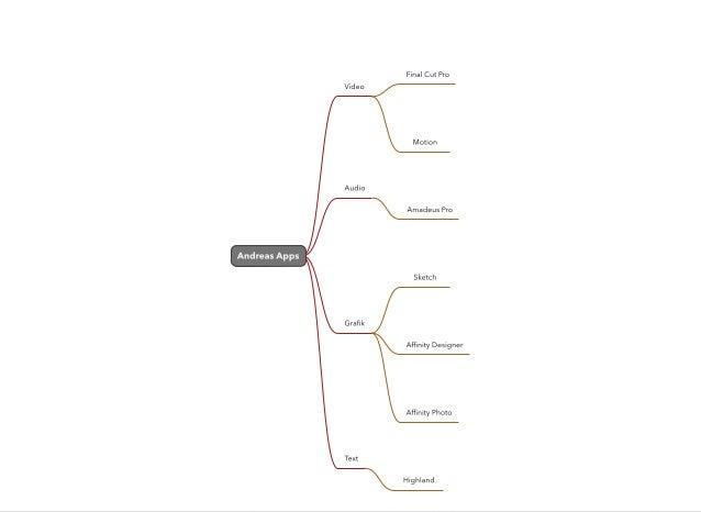 Cloud Work - Wie vernetzte Teams heute arbeiten Slide 3