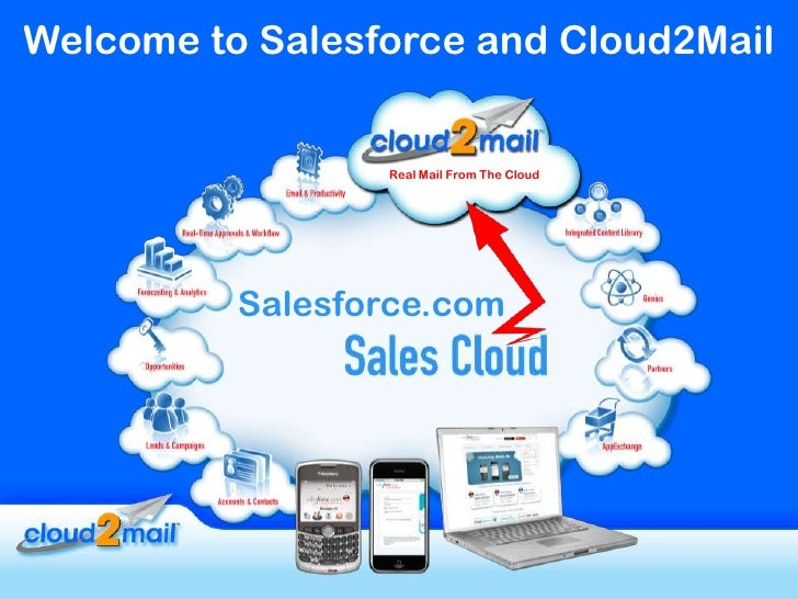 Welcome to Salesforce and Cloud2Mail <br />Real Mail From The Cloud<br />Salesforce.com<br />