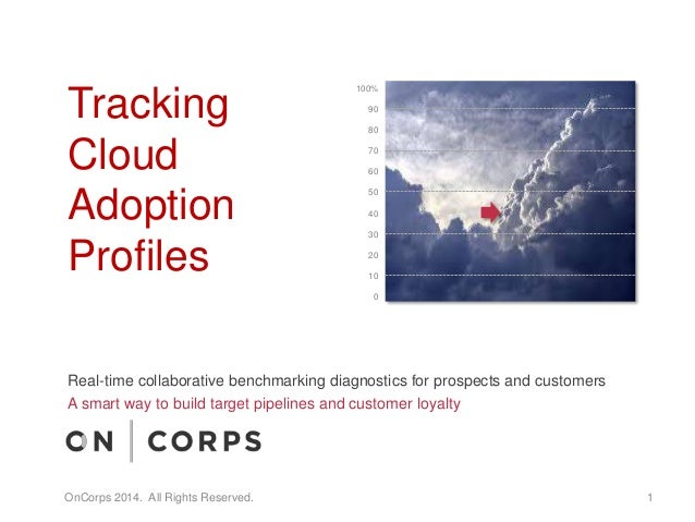Tracking Cloud Adoption Profiles  100% 90  80 70 60 50 40 30 20 10 0  Real-time collaborative benchmarking diagnostics for...