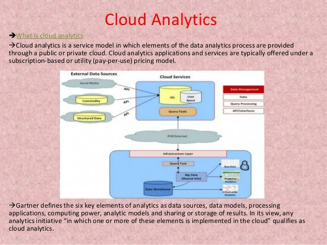 Cloud Analytics What is cloud analytics Cloud analytics is a service model in which elements of the data analytics proce...
