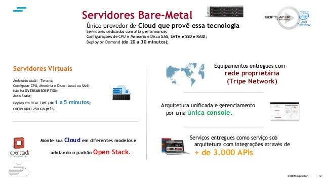 © IBM Corporation 12 Servidores Bare-Metal Único provedor de Cloud que provê essa tecnologia Servidores dedicados com alta...