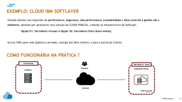 © IBM Corporation 13 Visando atender aos requisitos de performance, segurança, alta performance, escalabilidade e total co...
