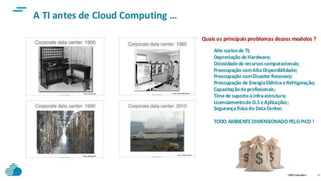 © IBM Corporation 2 A TI antes de Cloud Computing … Alto custos de TI; Depreciação de Hardware; Ociosidade de recursos com...