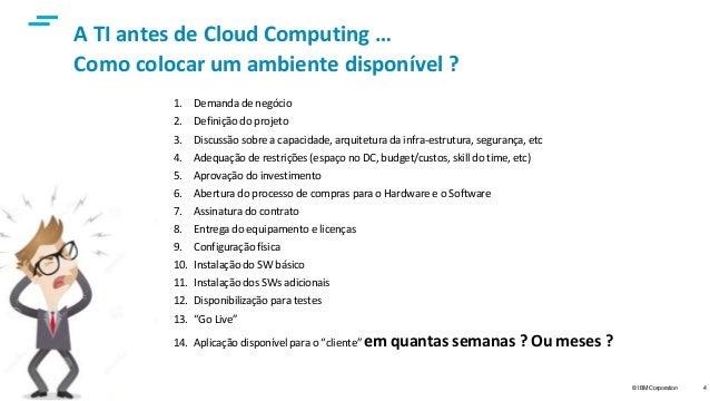 © IBM Corporation 4 Como colocar um ambiente disponível ? A TI antes de Cloud Computing … 1. Demanda de negócio 2. Definiç...