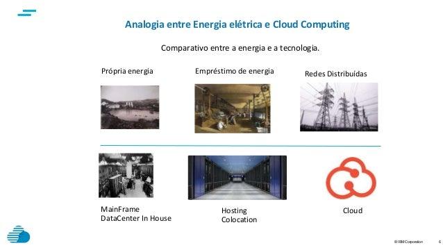 © IBM Corporation 6 Analogia entre Energia elétrica e Cloud Computing Comparativo entre a energia e a tecnologia. CloudHos...