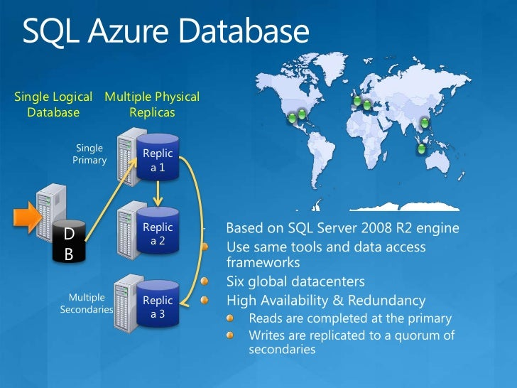 Queue Storage Concepts<br />Messages<br />Queues<br />Accounts<br />128 x 128 http://...<br />thumbnailjobs<br />256 x 256...