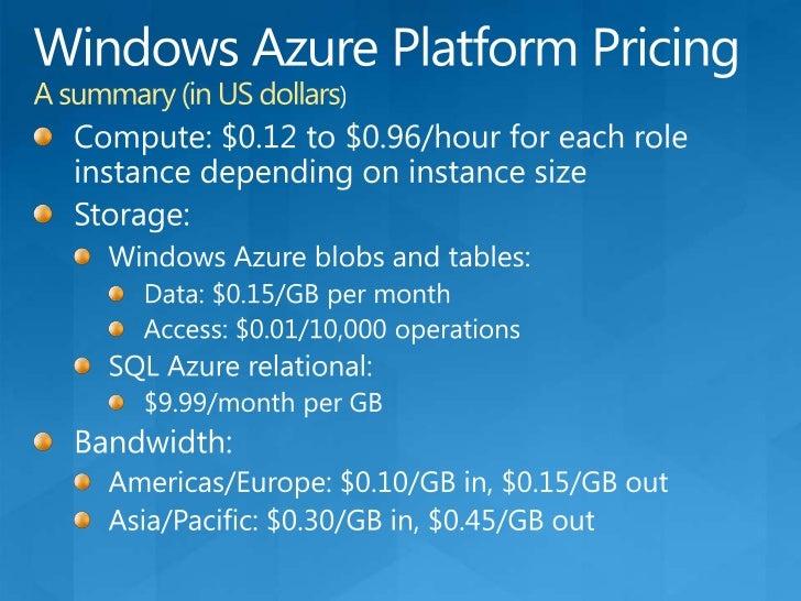 What's New In SQL Azure CTPEnhancements<br />SQL Azure Database<br />Windows Azure Platform – Developer Portal<br />Enhanc...