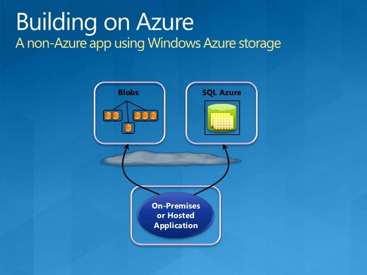 SQL Azure Data Sync – Example Use Cases<br />Move workloads in stages preserving existing infrastructure<br />Move part of...